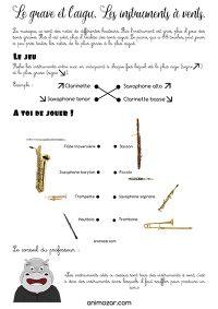 Le grave et l'aigu. Les instruments à vents.